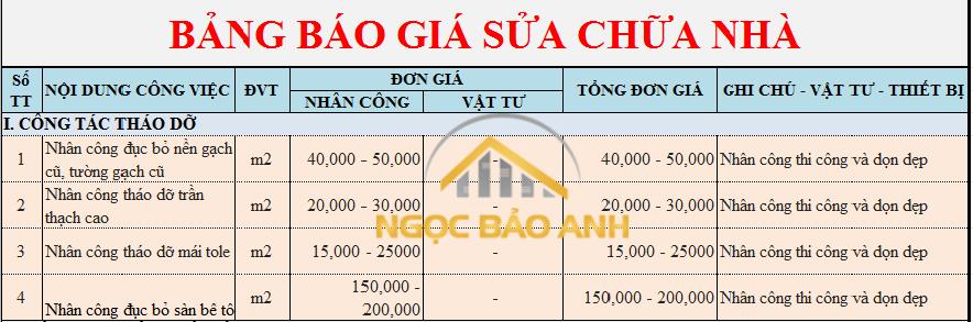 Bảng báo giá xây dựng nhà